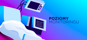 Poziomy monitoringu