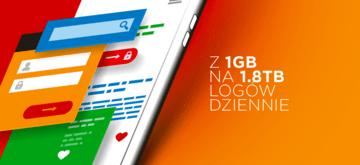 Jak wykorzystać Splunk,  czyli od 1GB do 1.8TB logów dziennie